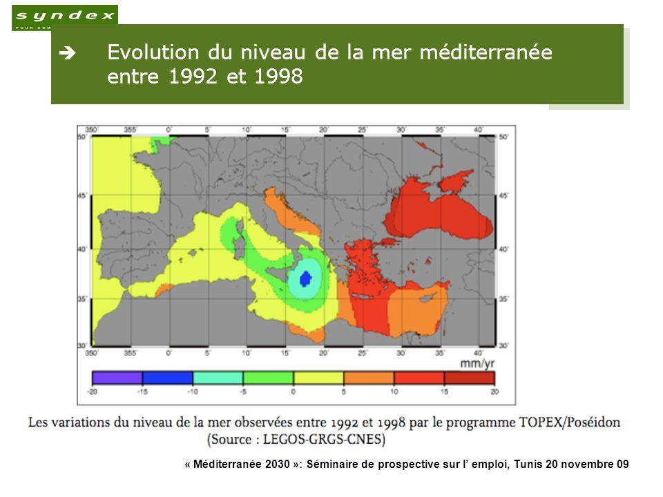 « Méditerranée 2030 »: Séminaire de prospective sur l emploi, Tunis 20 novembre 09 14 Evolution du niveau de la mer méditerranée entre 1992 et 1998