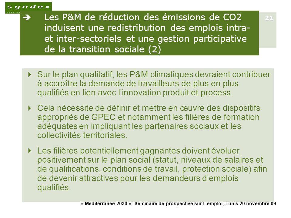 « Méditerranée 2030 »: Séminaire de prospective sur l emploi, Tunis 20 novembre 09 21 Les P&M de réduction des émissions de CO2 induisent une redistri