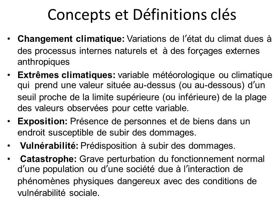 Concepts et Définitions clés Changement climatique: Variations de létat du climat dues à des processus internes naturels et à des forçages externes an