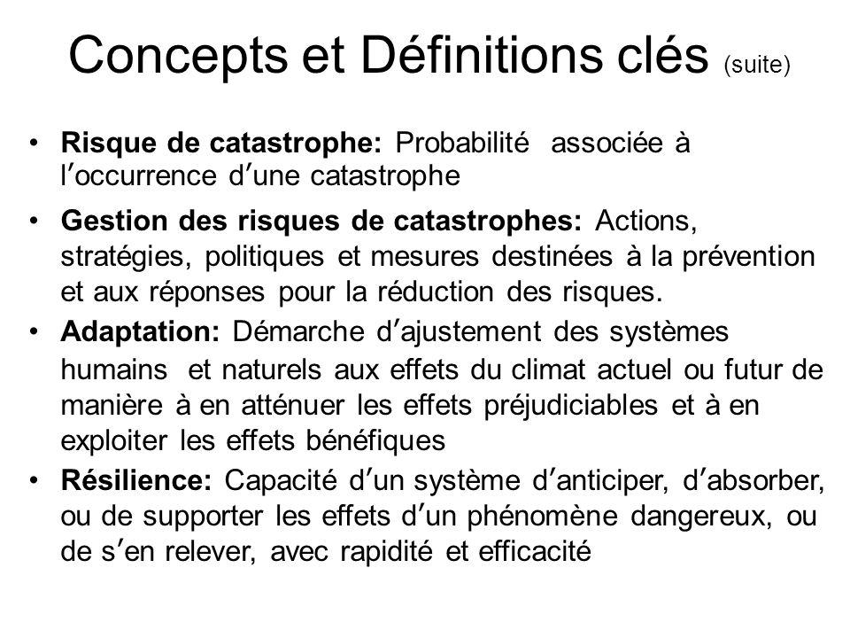 Concepts et Définitions clés (suite) Risque de catastrophe: Probabilité associée à loccurrence dune catastrophe Gestion des risques de catastrophes: Actions, stratégies, politiques et mesures destinées à la prévention et aux réponses pour la réduction des risques.