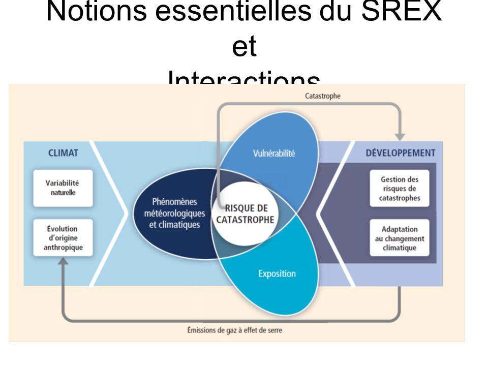 Notions essentielles du SREX et Interactions