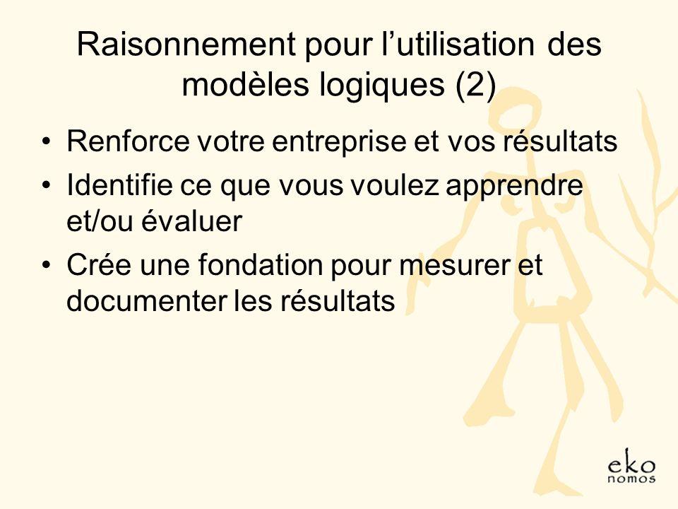 Raisonnement pour lutilisation des modèles logiques (2) Renforce votre entreprise et vos résultats Identifie ce que vous voulez apprendre et/ou évaluer Crée une fondation pour mesurer et documenter les résultats