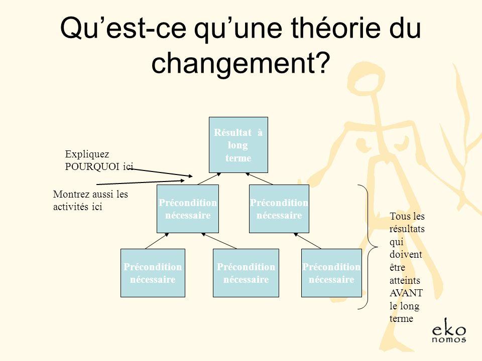 Quels sont les liens entre les modèles logiques et les théories du changement.