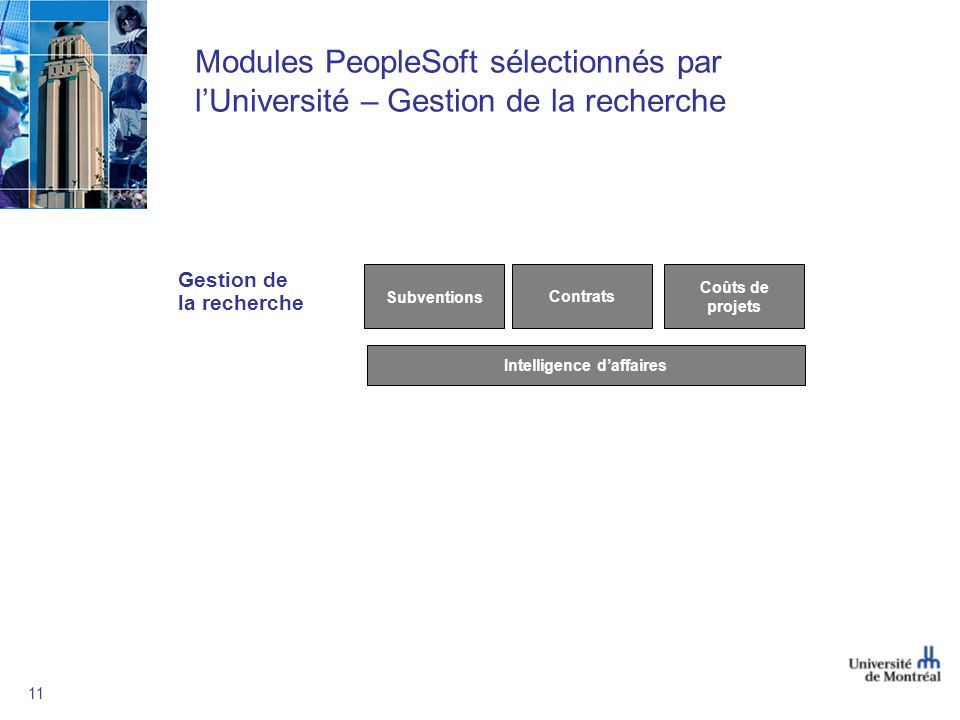 11 Modules PeopleSoft sélectionnés par lUniversité – Gestion de la recherche Gestion de la recherche Subventions Contrats Coûts de projets Intelligence daffaires