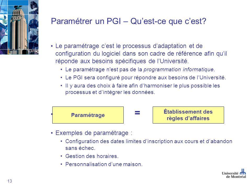 13 Paramétrer un PGI – Quest-ce que cest? Le paramétrage cest le processus dadaptation et de configuration du logiciel dans son cadre de référence afi