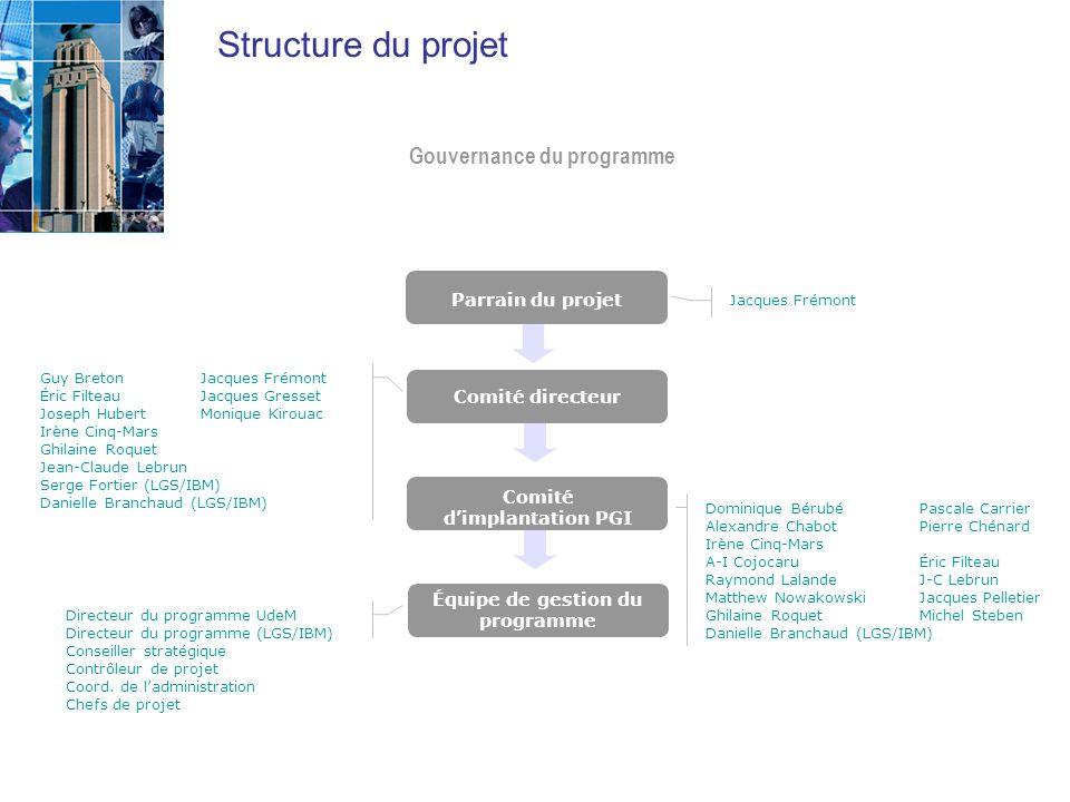 Directeur du programme UdeM Directeur du programme (LGS/IBM) Conseiller stratégique Contrôleur de projet Coord. de ladministration Chefs de projet Str