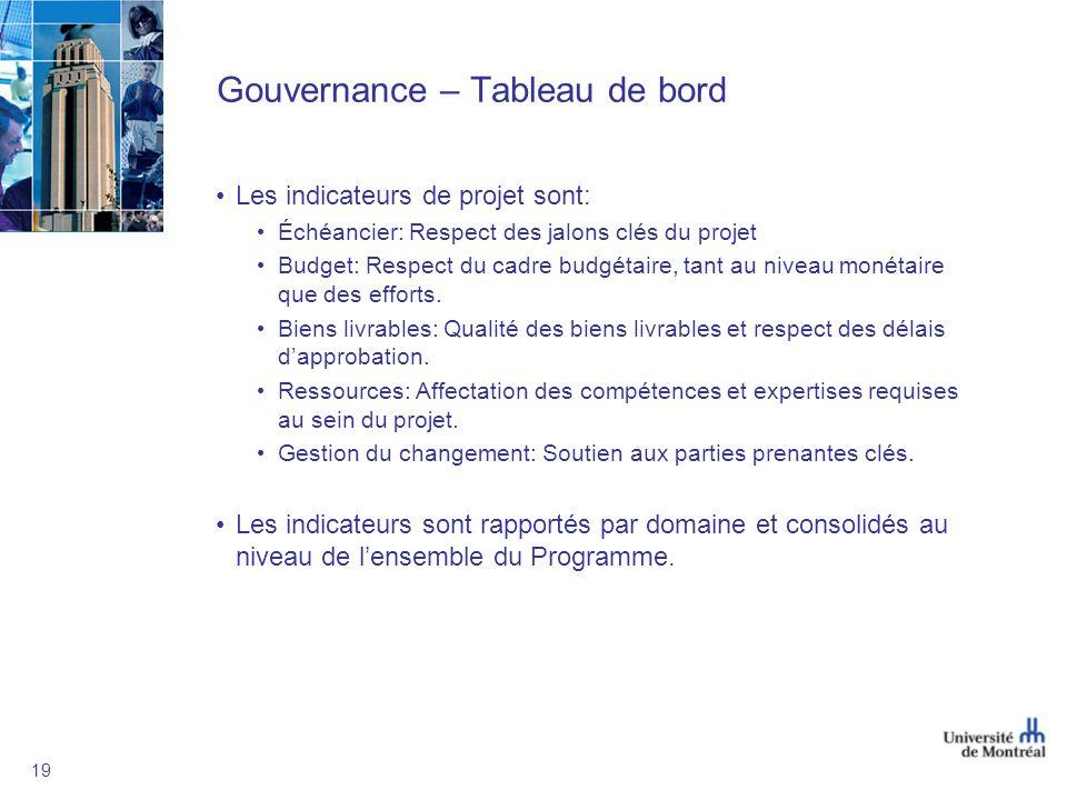 19 Gouvernance – Tableau de bord Les indicateurs de projet sont: Échéancier: Respect des jalons clés du projet Budget: Respect du cadre budgétaire, tant au niveau monétaire que des efforts.