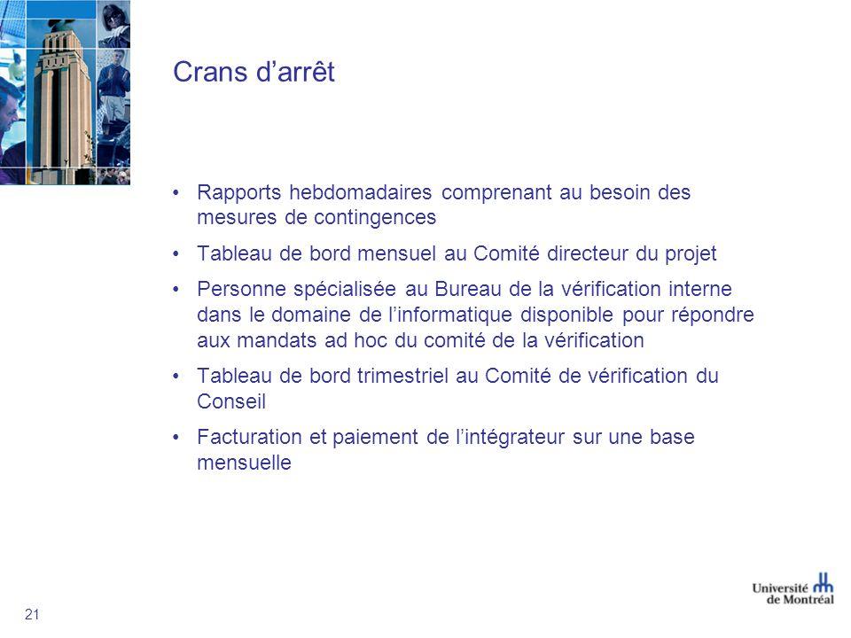 21 Crans darrêt Rapports hebdomadaires comprenant au besoin des mesures de contingences Tableau de bord mensuel au Comité directeur du projet Personne