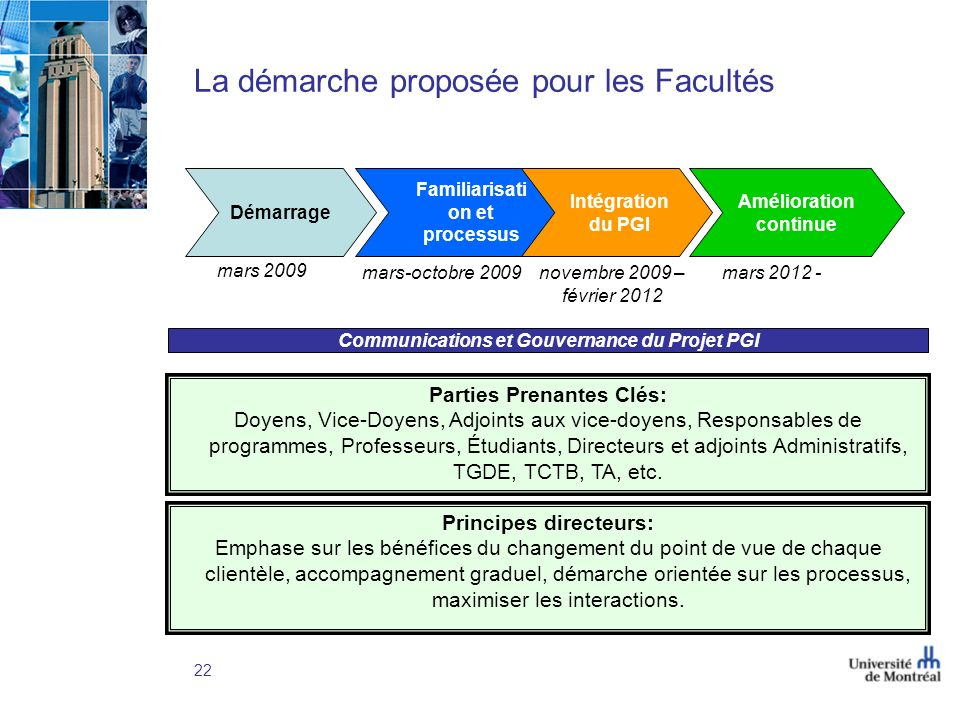 22 La démarche proposée pour les Facultés Principes directeurs: Emphase sur les bénéfices du changement du point de vue de chaque clientèle, accompagnement graduel, démarche orientée sur les processus, maximiser les interactions.