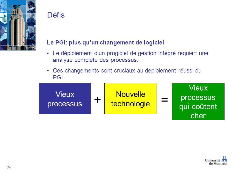 24 Défis Le PGI: plus quun changement de logiciel Le déploiement dun progiciel de gestion intégré requiert une analyse complète des processus. Ces cha