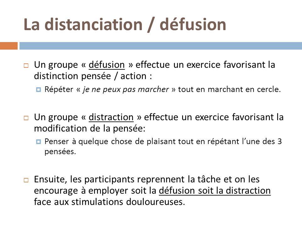 La distanciation / défusion Un groupe « défusion » effectue un exercice favorisant la distinction pensée / action : Répéter « je ne peux pas marcher » tout en marchant en cercle.