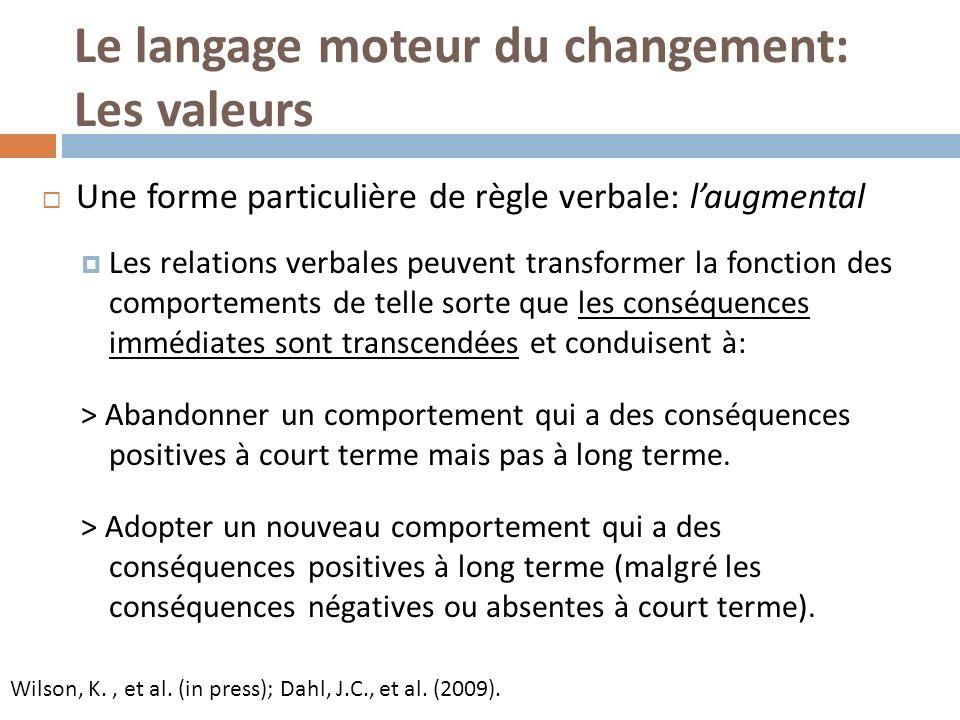 Le langage moteur du changement: Les valeurs Une forme particulière de règle verbale: laugmental Les relations verbales peuvent transformer la fonctio