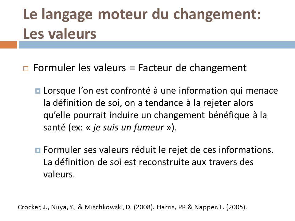 Le langage moteur du changement: Les valeurs Formuler les valeurs = Facteur de changement Lorsque lon est confronté à une information qui menace la définition de soi, on a tendance à la rejeter alors quelle pourrait induire un changement bénéfique à la santé (ex: « je suis un fumeur »).