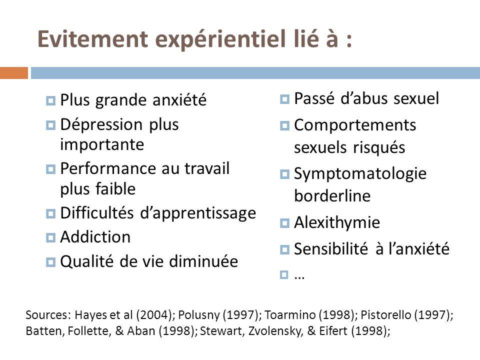 Plus grande anxiété Dépression plus importante Performance au travail plus faible Difficultés dapprentissage Addiction Qualité de vie diminuée Passé dabus sexuel Comportements sexuels risqués Symptomatologie borderline Alexithymie Sensibilité à lanxiété … Sources: Hayes et al (2004); Polusny (1997); Toarmino (1998); Pistorello (1997); Batten, Follette, & Aban (1998); Stewart, Zvolensky, & Eifert (1998); Evitement expérientiel lié à :