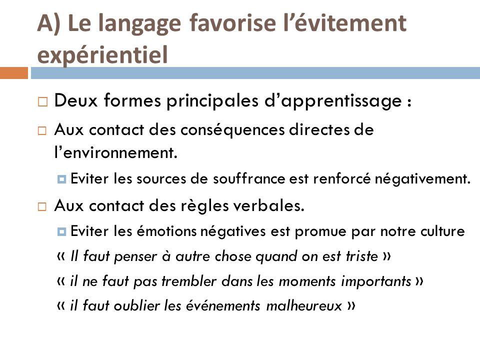 A) Le langage favorise lévitement expérientiel Deux formes principales dapprentissage : Aux contact des conséquences directes de lenvironnement. Evite