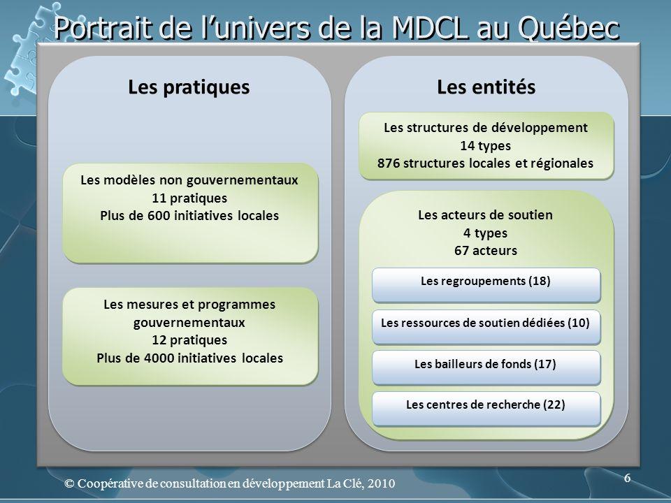 Portrait de lunivers de la MDCL au Québec © Coopérative de consultation en développement La Clé, 2010 6 Les pratiques Les entités Les modèles non gouv
