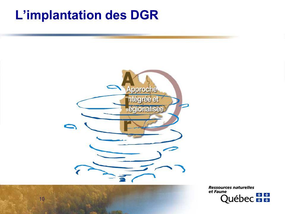 9 Les vents de changement Les vents dominants Intégration Régionalisation