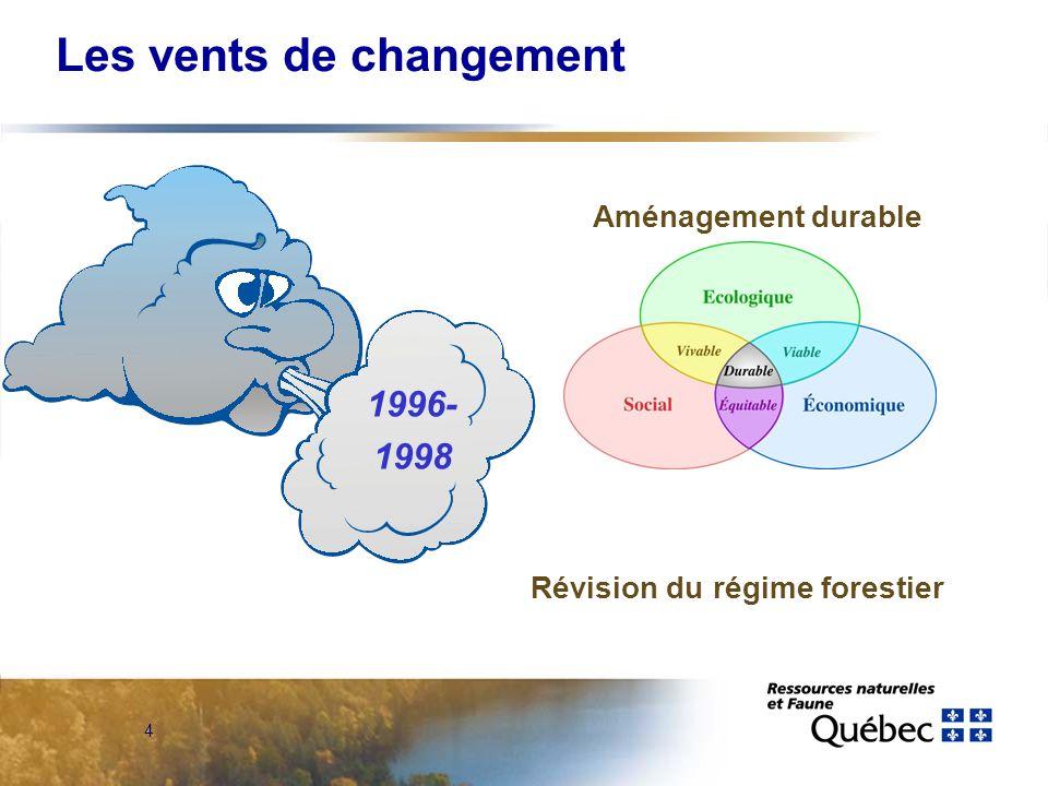 4 Les vents de changement Aménagement durable Révision du régime forestier 1996- 1998