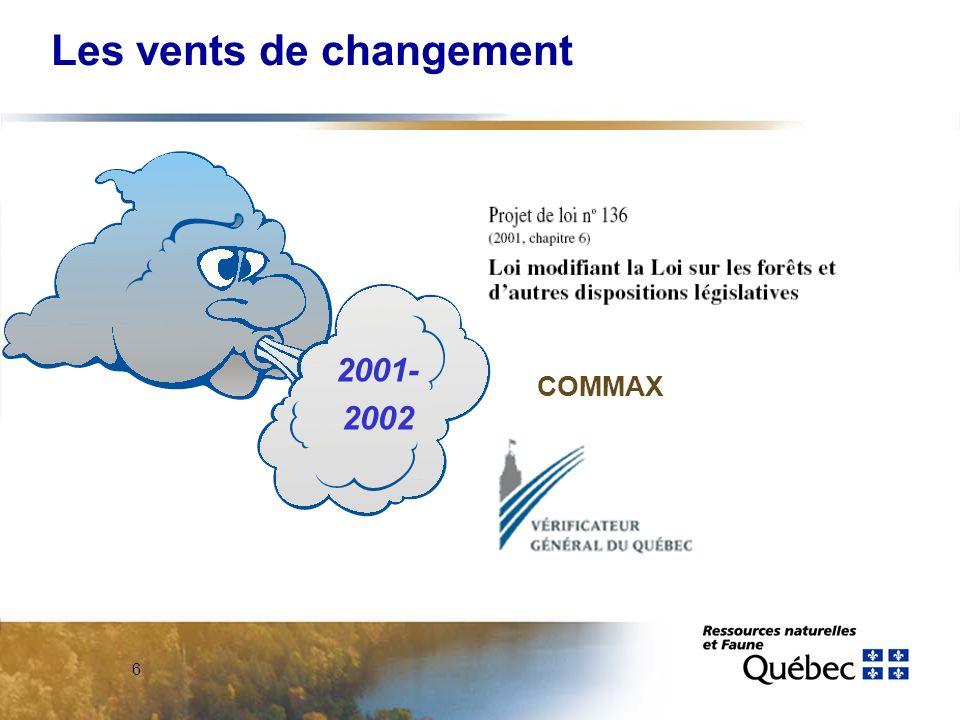 5 Les vents de changement LErreur boréale GIR 1999- 2000 Cadre dorientation en vue dune stratégie sur les aires protégées