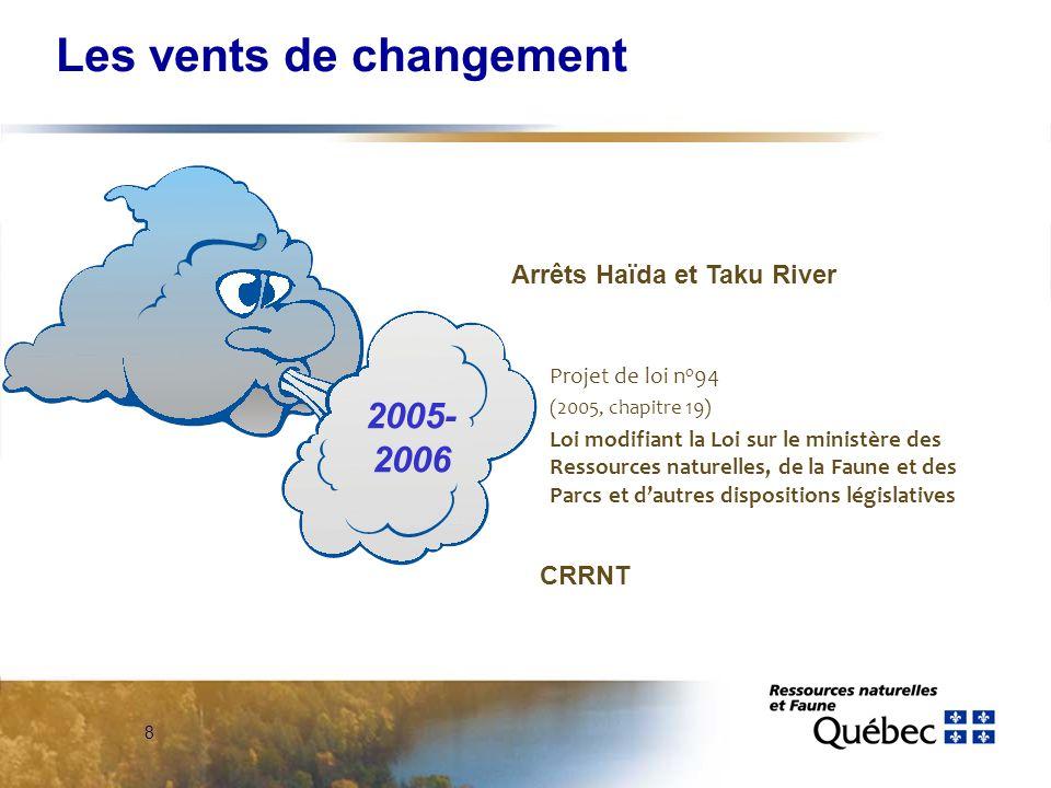 7 Les vents de changement Commission sur la sécurité et lavenir énergétiques du Québec 2004