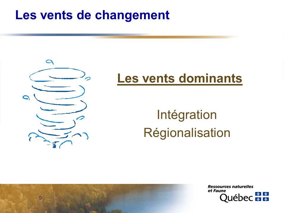 8 Les vents de changement Arrêts Haïda et Taku River 2005- 2006 CRRNT Projet de loi n o 94 (2005, chapitre 19) Loi modifiant la Loi sur le ministère des Ressources naturelles, de la Faune et des Parcs et dautres dispositions législatives
