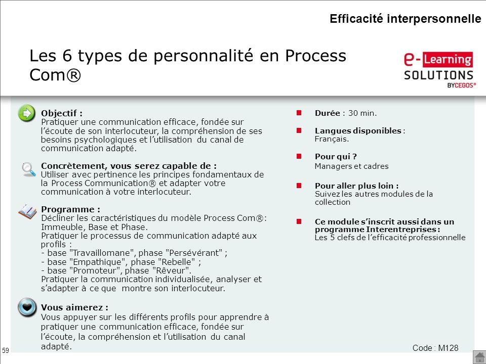 59 Objectif : Pratiquer une communication efficace, fondée sur lécoute de son interlocuteur, la compréhension de ses besoins psychologiques et lutilis