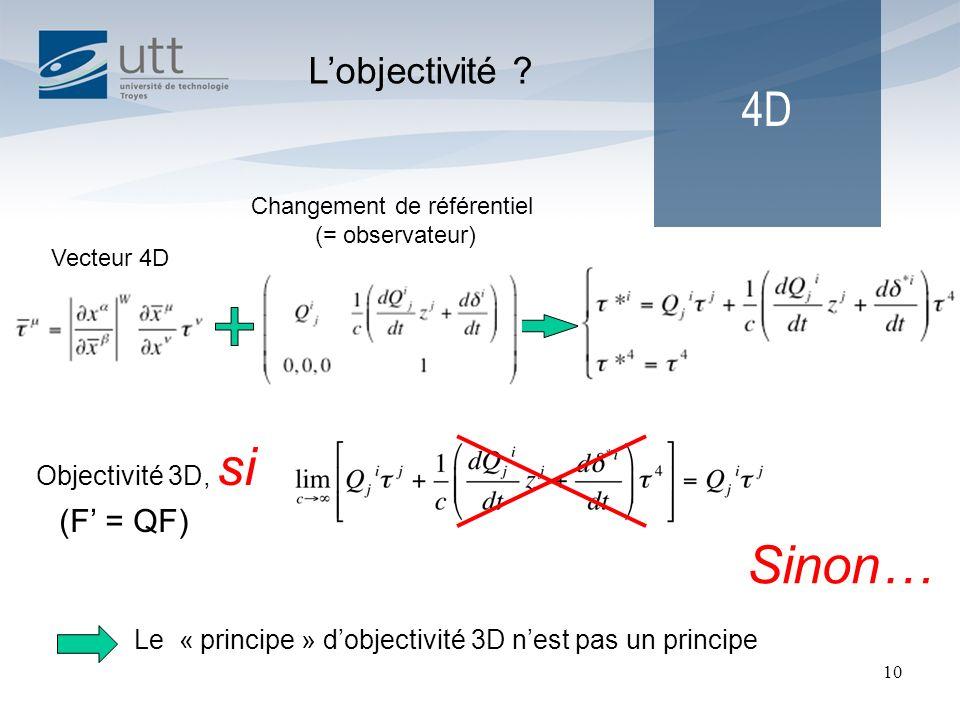 10 4D Lobjectivité ? Le « principe » dobjectivité 3D nest pas un principe Objectivité 3D, si Vecteur 4D Changement de référentiel (= observateur) Sino