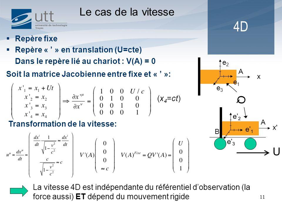 11 Le cas de la vitesse 4D La vitesse 4D est indépendante du référentiel dobservation (la force aussi) ET dépend du mouvement rigide x' B A e 1 e 2 e