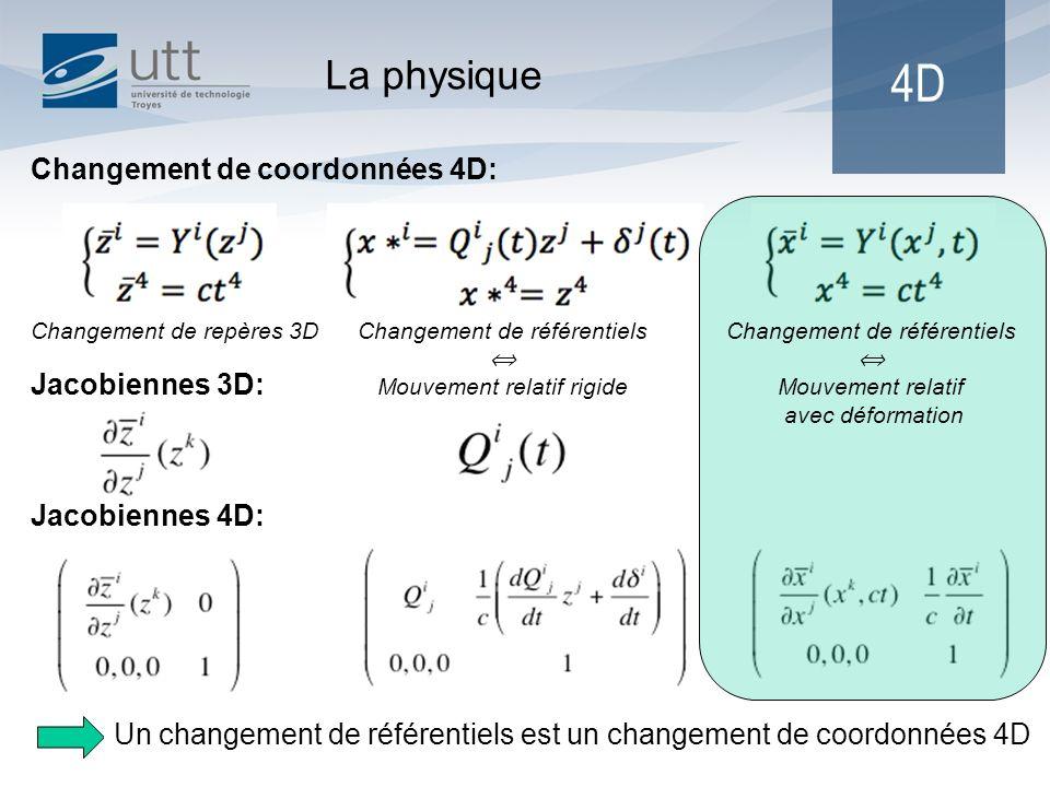 12 La physique Changement de coordonnées 4D: Jacobiennes 3D: Jacobiennes 4D: Changement de repères 3DChangement de référentiels Mouvement relatif rigi