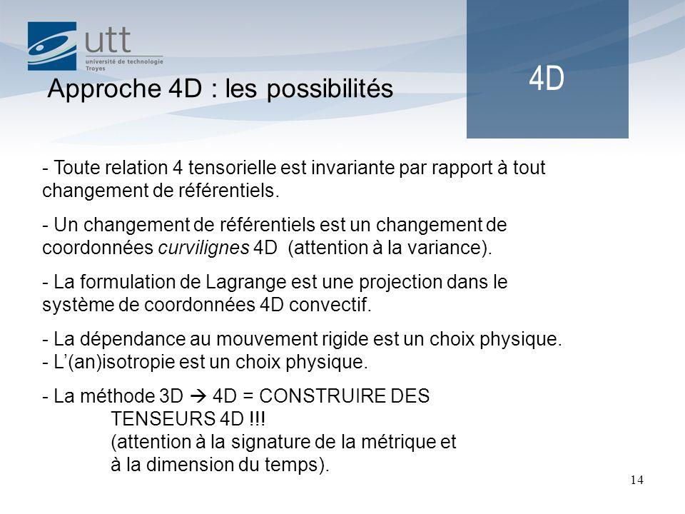 14 4D Approche 4D : les possibilités - Toute relation 4 tensorielle est invariante par rapport à tout changement de référentiels. - Un changement de r