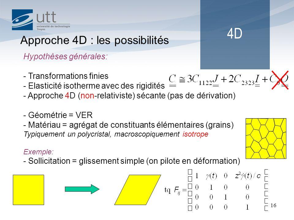 16 4D Approche 4D : les possibilités Hypothèses générales: - Transformations finies - Elasticité isotherme avec des rigidités - Approche 4D (non-relat