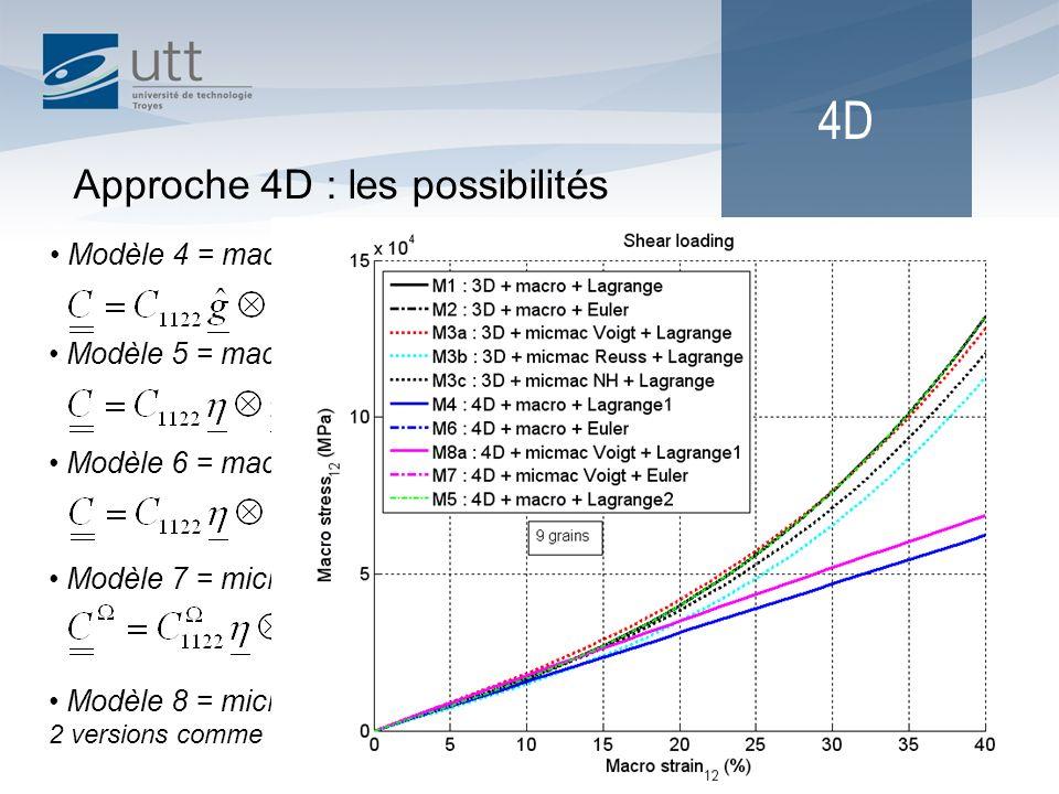 17 4D Approche 4D : les possibilités Modèle 4 = macroscopique + départ Obs Lagrangien Modèle 6 = macroscopique + départ Obs Eulérien = Modèle 4 Modèle