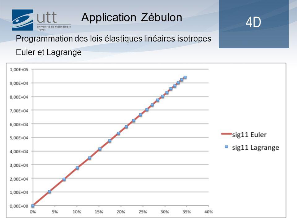 18 4D Application Zébulon Programmation des lois élastiques linéaires isotropes Euler et Lagrange