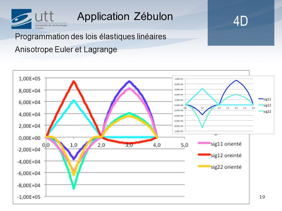 19 4D Application Zébulon Programmation des lois élastiques linéaires Anisotrope Euler et Lagrange