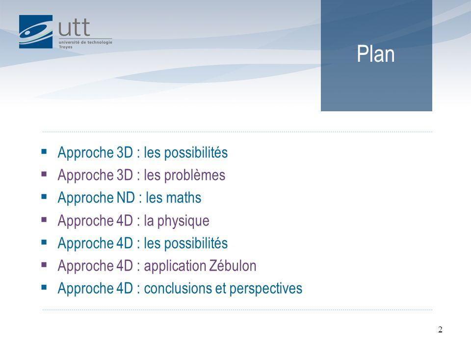 2 Plan Approche 3D : les possibilités Approche 3D : les problèmes Approche ND : les maths Approche 4D : la physique Approche 4D : les possibilités App