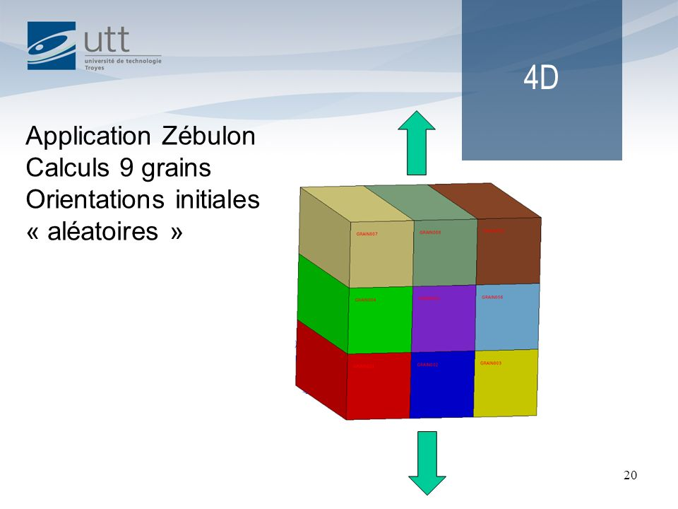 20 4D Application Zébulon Calculs 9 grains Orientations initiales « aléatoires »