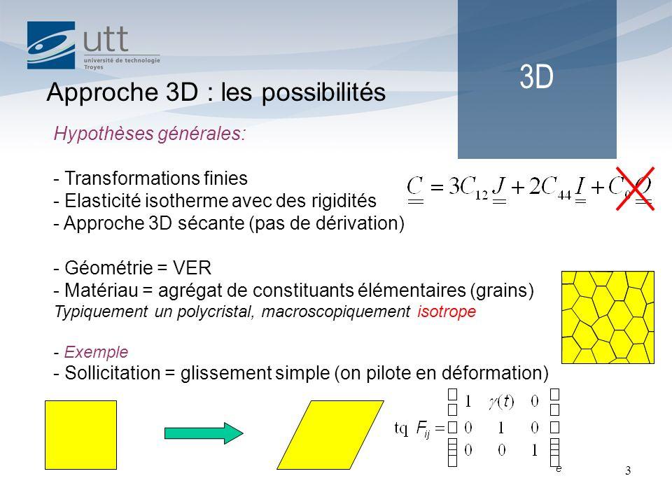 3 3D Approche 3D : les possibilités Hypothèses générales: - Transformations finies - Elasticité isotherme avec des rigidités - Approche 3D sécante (pa