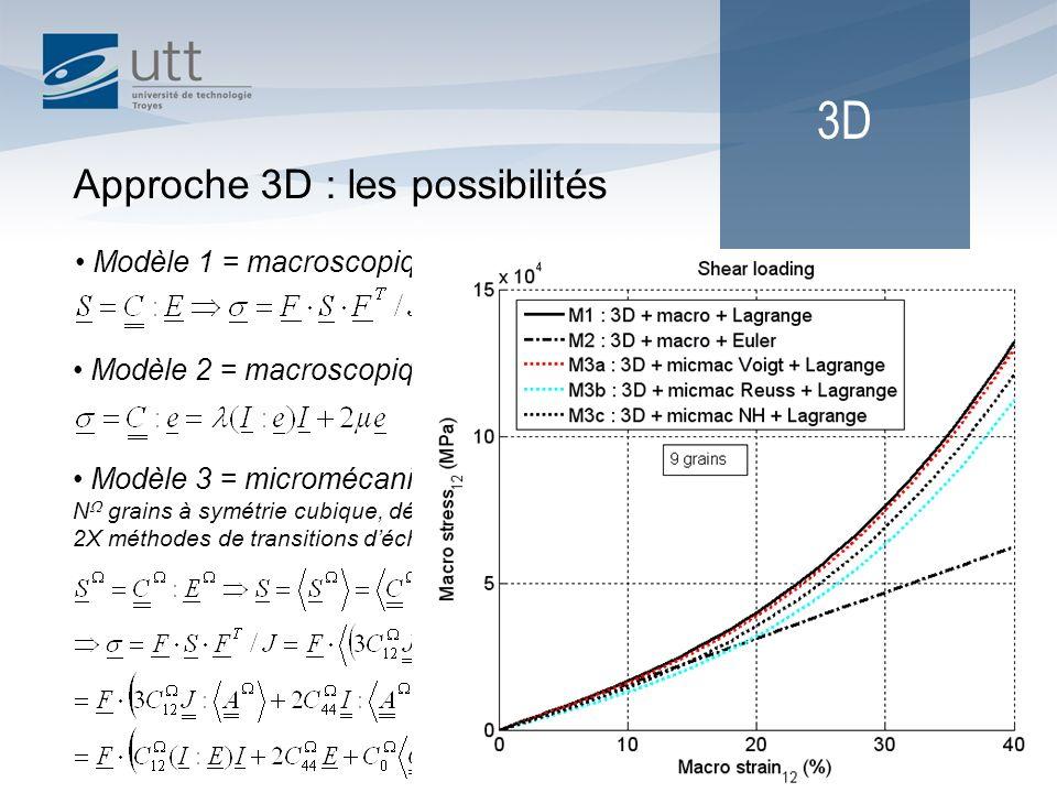4 3D Approche 3D : les possibilités Modèle 1 = macroscopique + départ Lagrangien Modèle 2 = macroscopique + départ Eulérien Modèle 3 = micromécanique