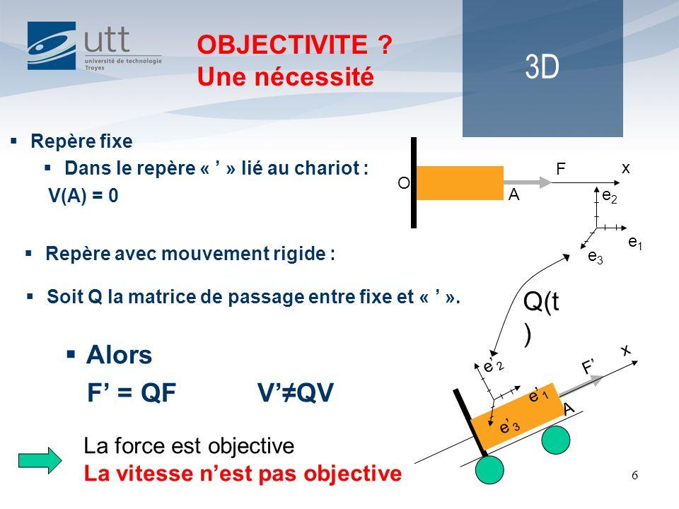6 OBJECTIVITE ? Une nécessité Repère avec mouvement rigide : e1e1 e2e2 e3e3 x O F A F x A e 1 e 2 e 3 Q(t ) 3D Repère fixe Dans le repère « » lié au c