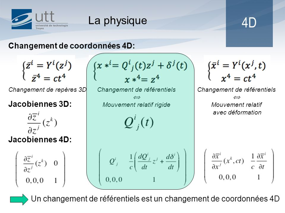 9 La physique Changement de coordonnées 4D: Jacobiennes 3D: Jacobiennes 4D: Changement de repères 3DChangement de référentiels Mouvement relatif rigid