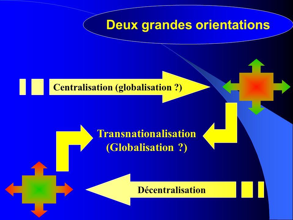 Deux grandes orientations Centralisation (globalisation ?) Décentralisation Transnationalisation (Globalisation ?)