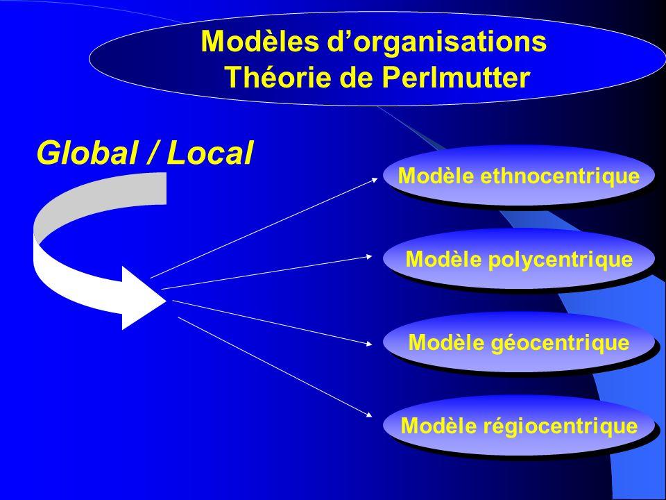 Modèle ethnocentrique Modèle polycentrique Modèle géocentrique Modèle régiocentrique Global / Local Modèles dorganisations Théorie de Perlmutter
