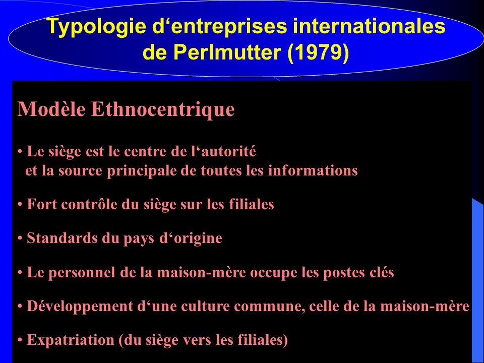Typologie dentreprises internationales de Perlmutter (1979) Modèle Ethnocentrique Le siège est le centre de lautorité et la source principale de toute
