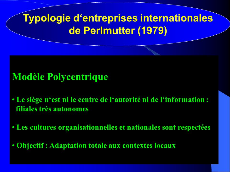 Typologie dentreprises internationales de Perlmutter (1979) Modèle Polycentrique Le siège nest ni le centre de lautorité ni de linformation : filiales