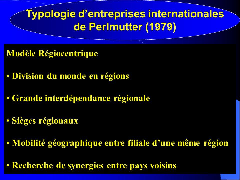Typologie dentreprises internationales de Perlmutter (1979) Modèle Régiocentrique Division du monde en régions Grande interdépendance régionale Sièges