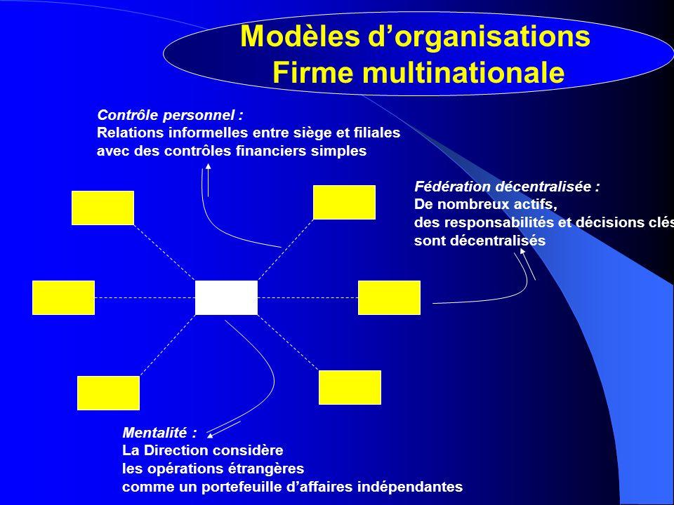 Mentalité : La Direction considère les opérations étrangères comme un portefeuille daffaires indépendantes Fédération décentralisée : De nombreux acti