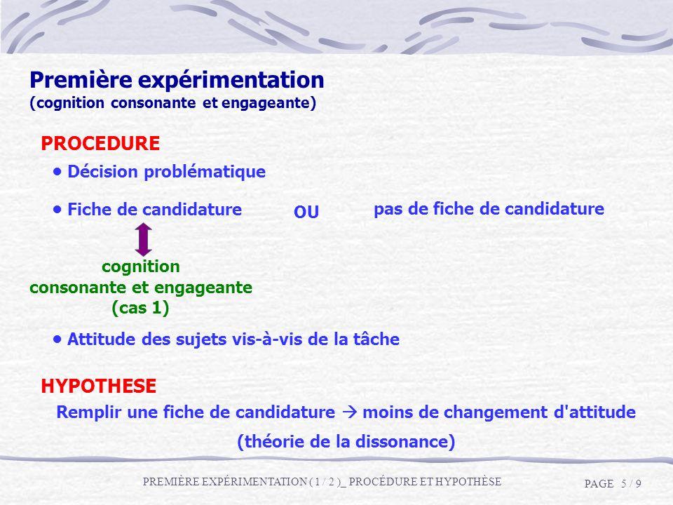 Première expérimentation (cognition consonante et engageante) Décision problématique Fiche de candidature cognition consonante et engageante (cas 1) A