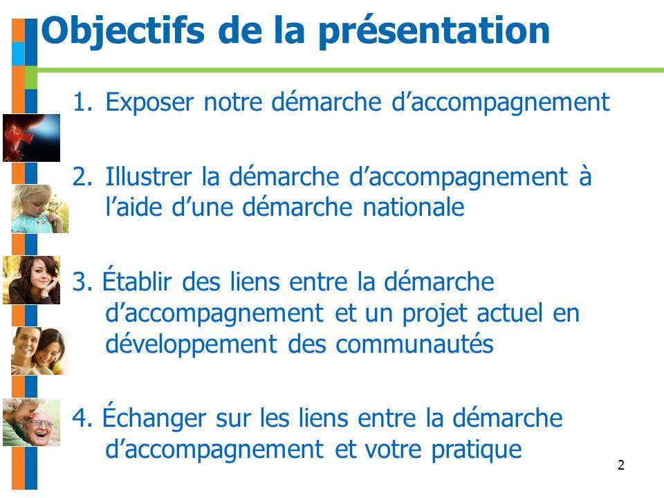 2 Objectifs de la présentation 1.Exposer notre démarche daccompagnement 2.Illustrer la démarche daccompagnement à laide dune démarche nationale 3.