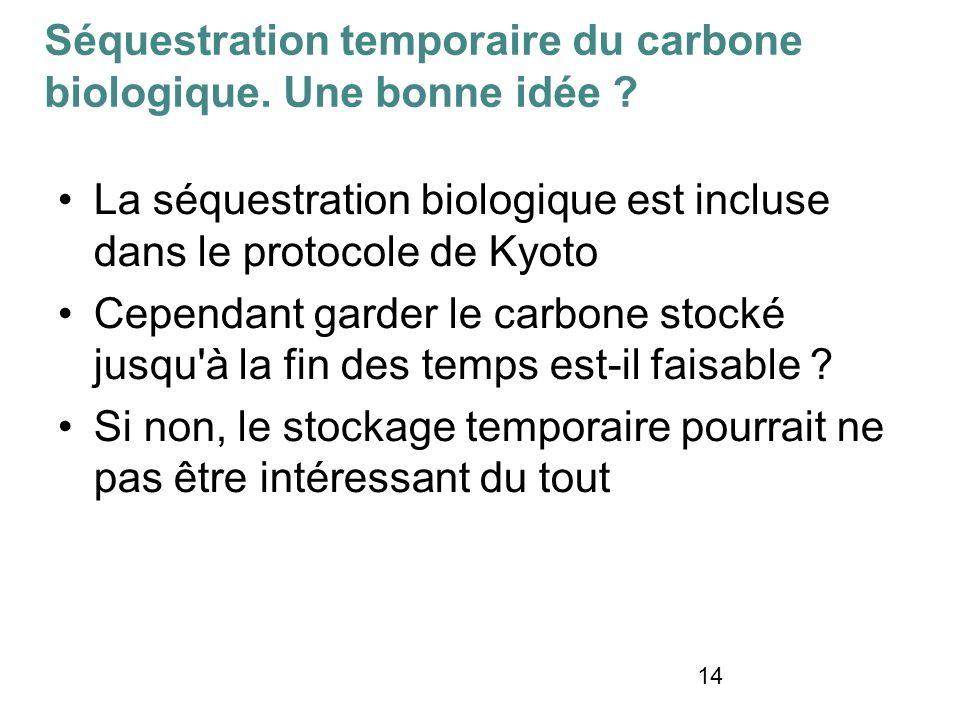 14 La séquestration biologique est incluse dans le protocole de Kyoto Cependant garder le carbone stocké jusqu'à la fin des temps est-il faisable ? Si