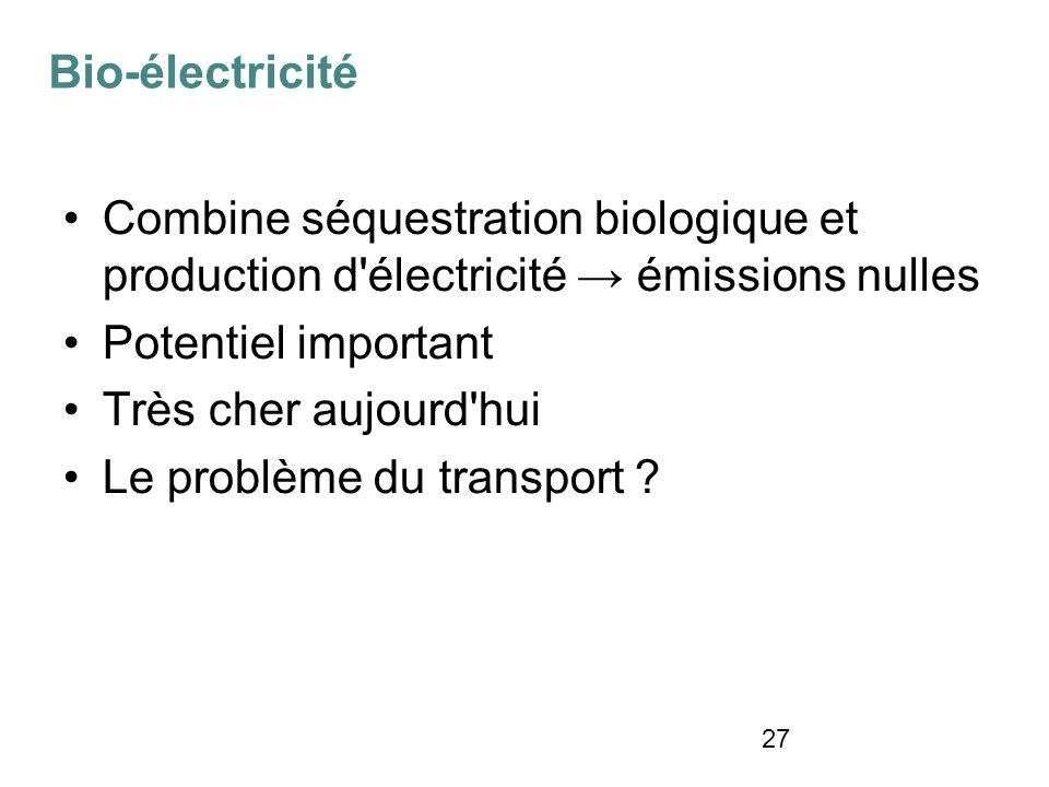 27 Combine séquestration biologique et production d électricité émissions nulles Potentiel important Très cher aujourd hui Le problème du transport .